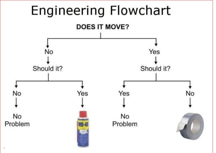 EnginneringFlowchart